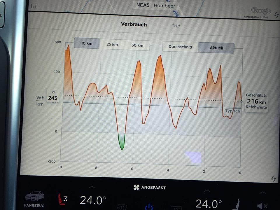 Fantastisch Beschriftetes Diagramm Eines Autos Bilder - Elektrische ...